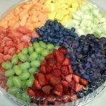Повышение гемоглобина с помощью продуктов