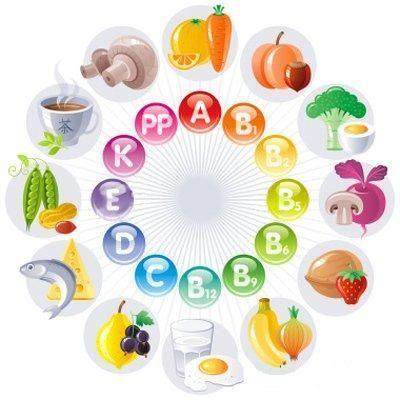 vitaminar