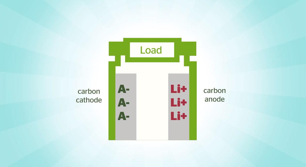 dual-carbon-batt-31