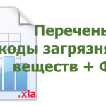 Коды ФККО
