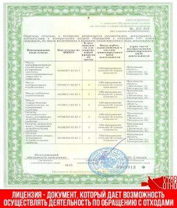 Требования к лицензии на отходы