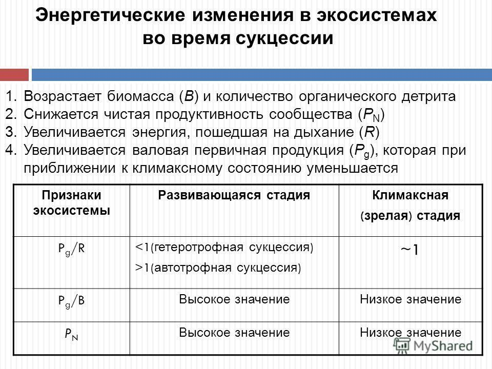 энергетическая классификация экосистем