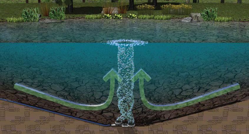 перемешивание слоев воды озера