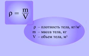 Формула определения плотности вещества