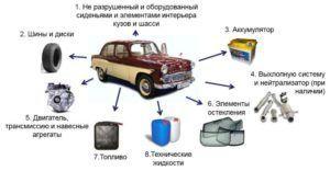 Комплектация утилизируемого автомобиля