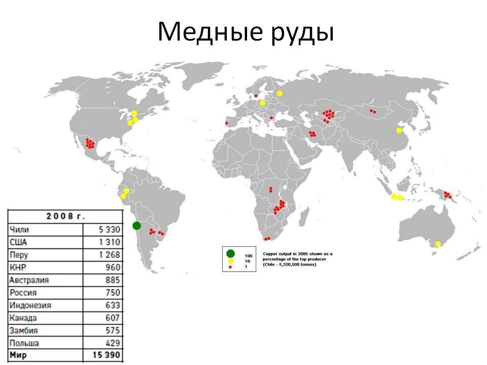 Расположение медных рудников в мире