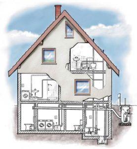 Подробная схема канализации в частном доме