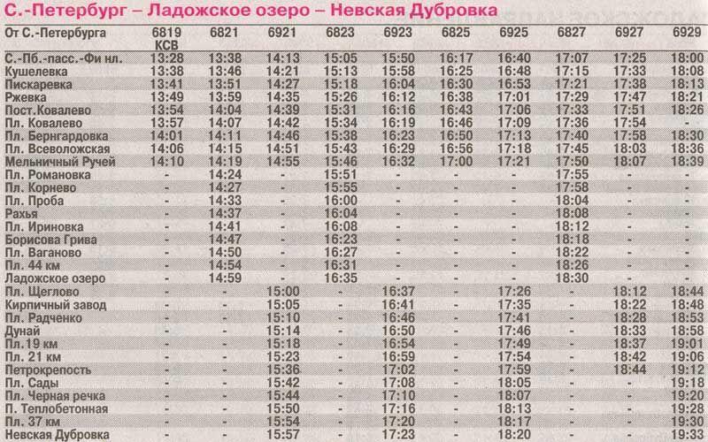 Расписание электричек ладожское озеро