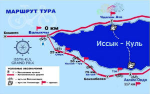 Тур вокруг Иссык-Куля