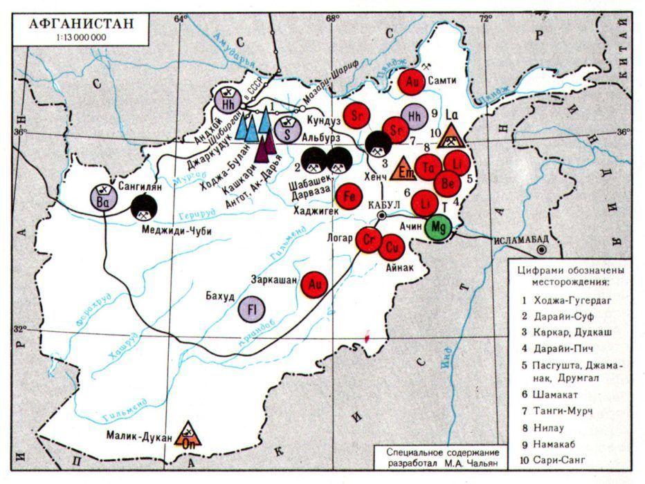 Месторождения меди в Афганистане