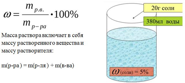 Формула раствора соды
