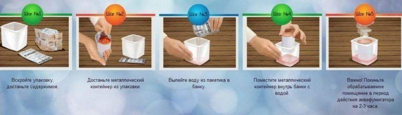 Инструкция использования аквафумигатора