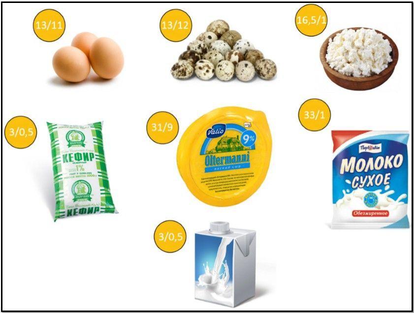 Продукты богатые углеводами и белками привлекают тараканов