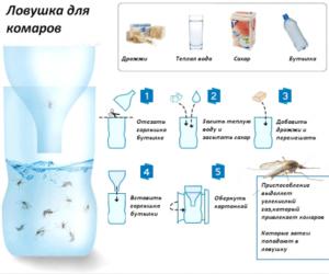 Ловушка для комаров и мошек на улице - обзоры и рейтинг
