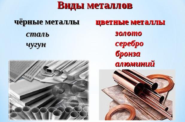 Металлолом делится на два вида