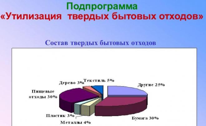Внутриподъездная система приема ТБО