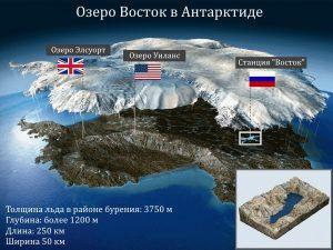 Географическое положение озера Восток в Антарктиде