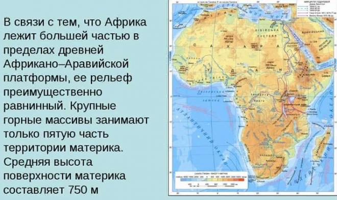 Горные массивы Африки
