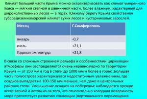 Климат большей части Крыма можно охарактеризовать как климат умеренного пояса