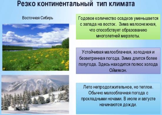 Резко континентальный климат России